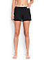 Women's Tummy Control Swim Shorts
