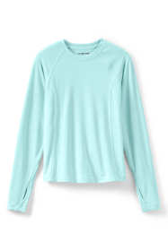Girls Thermal Base Layer Long Underwear Thermaskin Crew Neck Shirt