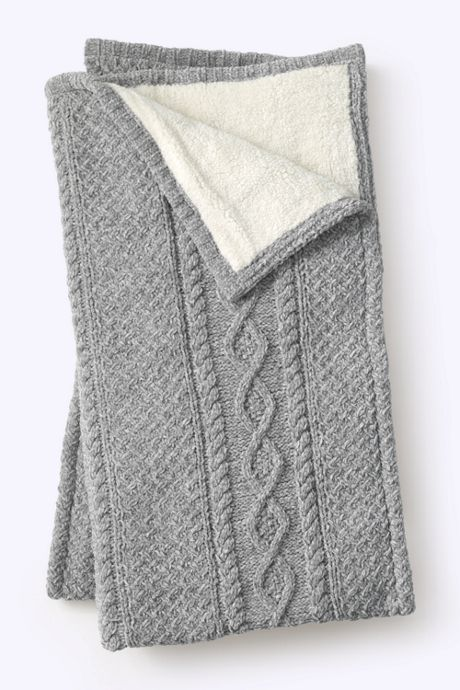 Chenille Sherpa Throw