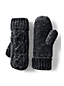 Women's Chenille Chenille Sherpa-lined Mittens